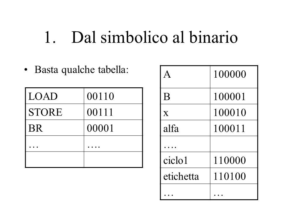 1.Dal simbolico al binario Basta qualche tabella: LOAD00110 STORE00111 BR00001 …….