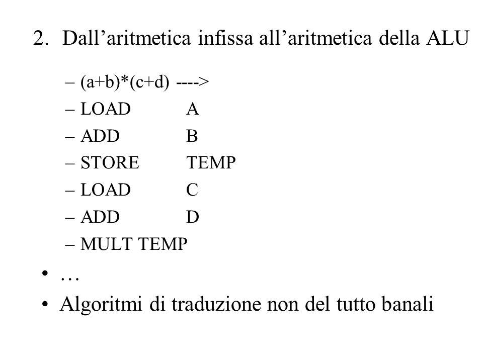 2.Dall'aritmetica infissa all'aritmetica della ALU –(a+b)*(c+d) ----> –LOADA –ADDB –STORETEMP –LOADC –ADDD –MULTTEMP … Algoritmi di traduzione non del tutto banali