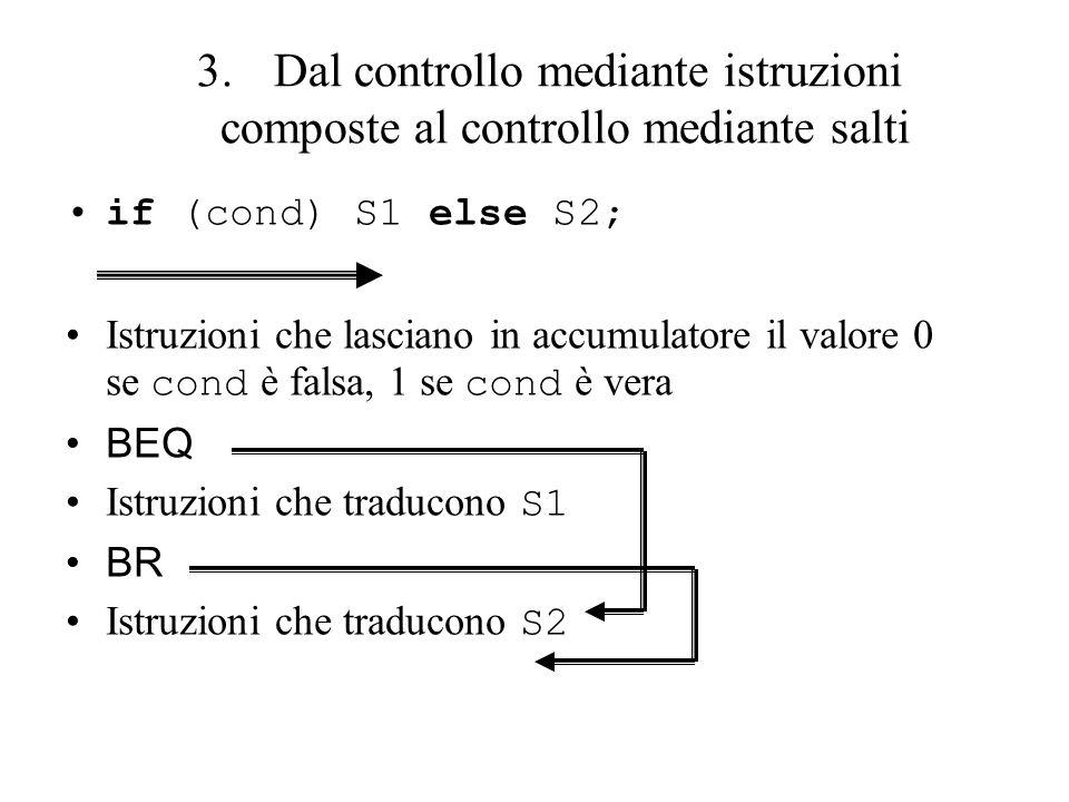 3.Dal controllo mediante istruzioni composte al controllo mediante salti if (cond) S1 else S2; Istruzioni che lasciano in accumulatore il valore 0 se cond è falsa, 1 se cond è vera BEQ Istruzioni che traducono S1 BR Istruzioni che traducono S2