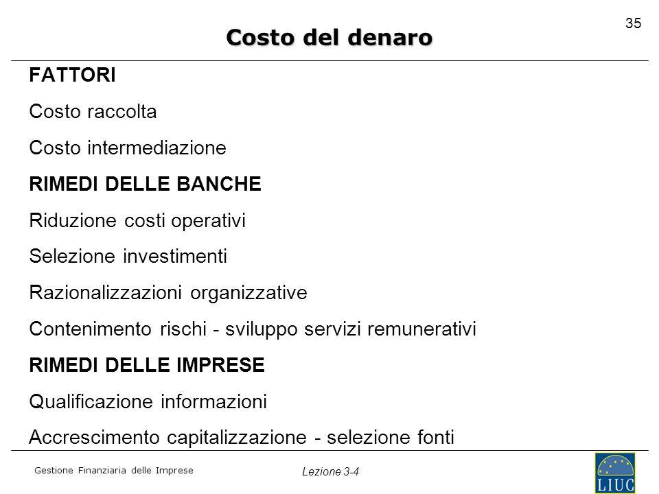 Gestione Finanziaria delle Imprese Lezione 3-4 35 FATTORI Costo raccolta Costo intermediazione RIMEDI DELLE BANCHE Riduzione costi operativi Selezione