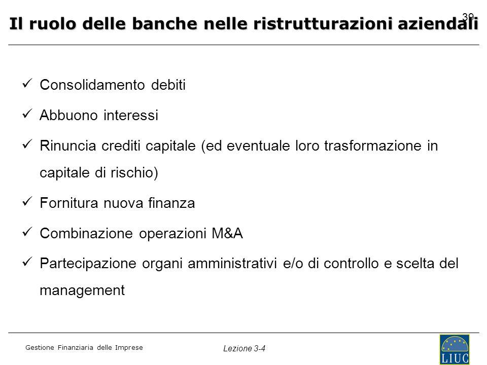 Gestione Finanziaria delle Imprese Lezione 3-4 39 Consolidamento debiti Abbuono interessi Rinuncia crediti capitale (ed eventuale loro trasformazione