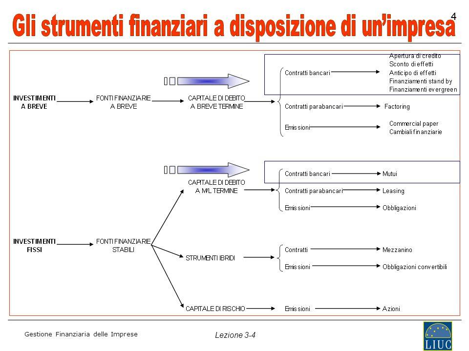 Gestione Finanziaria delle Imprese Lezione 3-4 44