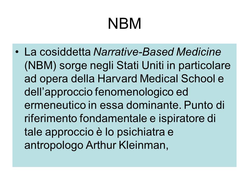 NBM La cosiddetta Narrative-Based Medicine (NBM) sorge negli Stati Uniti in particolare ad opera della Harvard Medical School e dell'approccio fenomen