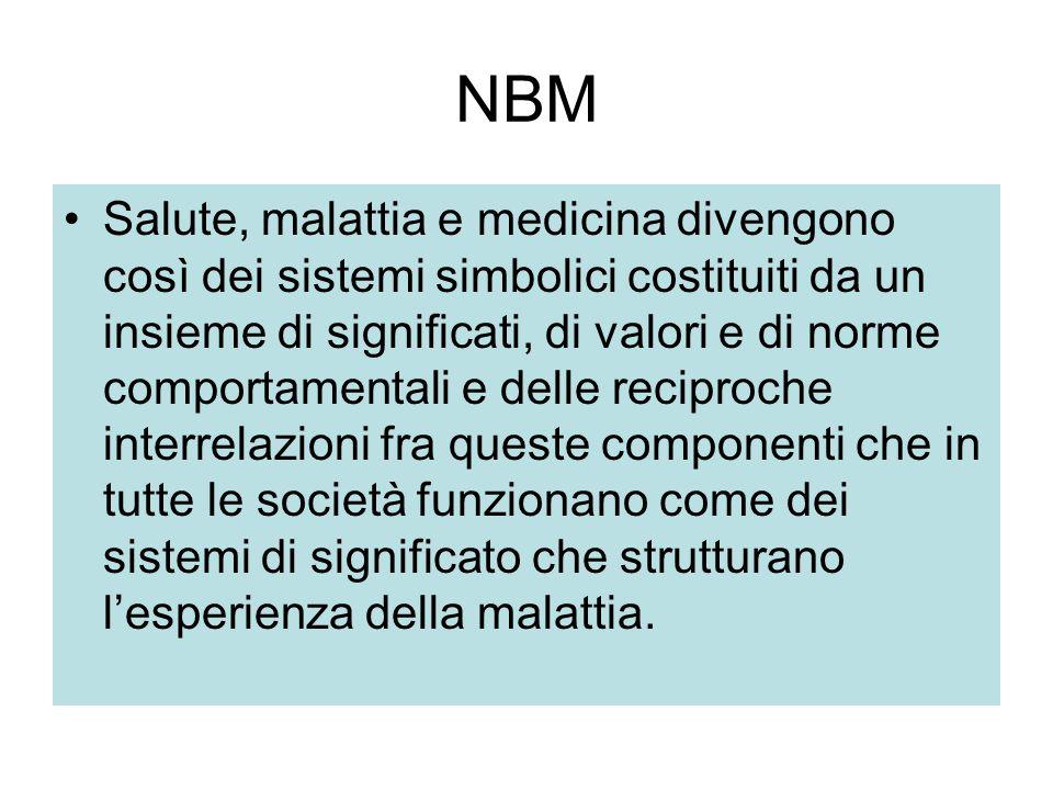 NBM Salute, malattia e medicina divengono così dei sistemi simbolici costituiti da un insieme di significati, di valori e di norme comportamentali e d