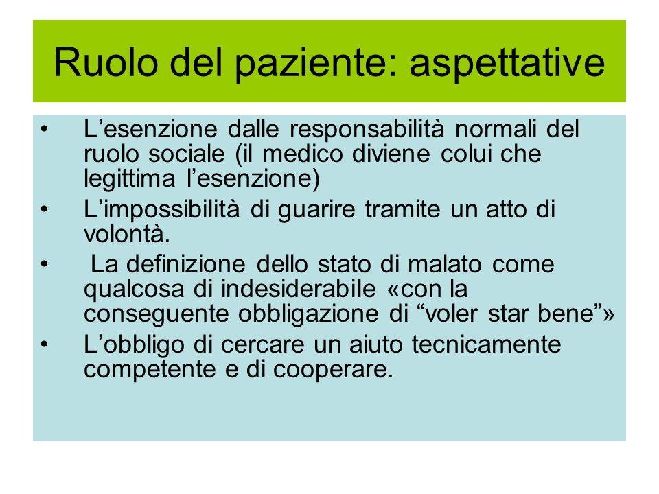 Ruolo del paziente: aspettative L'esenzione dalle responsabilità normali del ruolo sociale (il medico diviene colui che legittima l'esenzione) L'impos