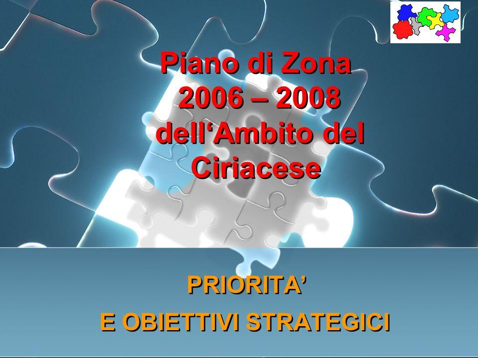 Piano di Zona 2006 – 2008 dell'Ambito del Ciriacese PRIORITA' E OBIETTIVI STRATEGICI PRIORITA' E OBIETTIVI STRATEGICI