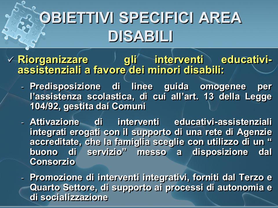 OBIETTIVI SPECIFICI AREA DISABILI Riorganizzare gli interventi educativi- assistenziali a favore dei minori disabili: - Predisposizione di linee guida omogenee per l'assistenza scolastica, di cui all'art.