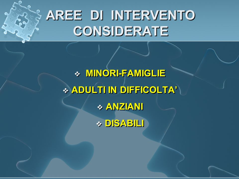 AREE DI INTERVENTO CONSIDERATE  MINORI-FAMIGLIE  ADULTI IN DIFFICOLTA'  ANZIANI  DISABILI  MINORI-FAMIGLIE  ADULTI IN DIFFICOLTA'  ANZIANI  DISABILI