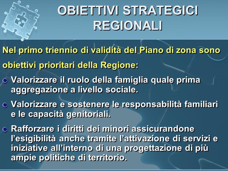 OBIETTIVI STRATEGICI REGIONALI Nel primo triennio di validità del Piano di zona sono obiettivi prioritari della Regione: Valorizzare il ruolo della famiglia quale prima aggregazione a livello sociale.