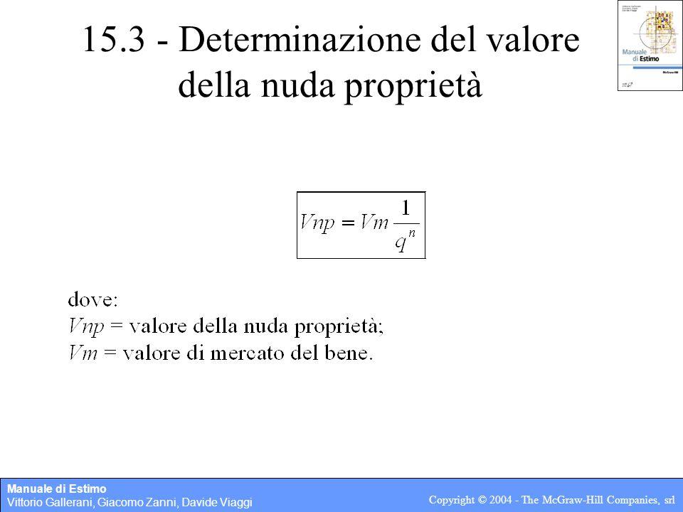 Manuale di Estimo Vittorio Gallerani, Giacomo Zanni, Davide Viaggi Copyright © 2004 - The McGraw-Hill Companies, srl 15.3 - Determinazione del valore