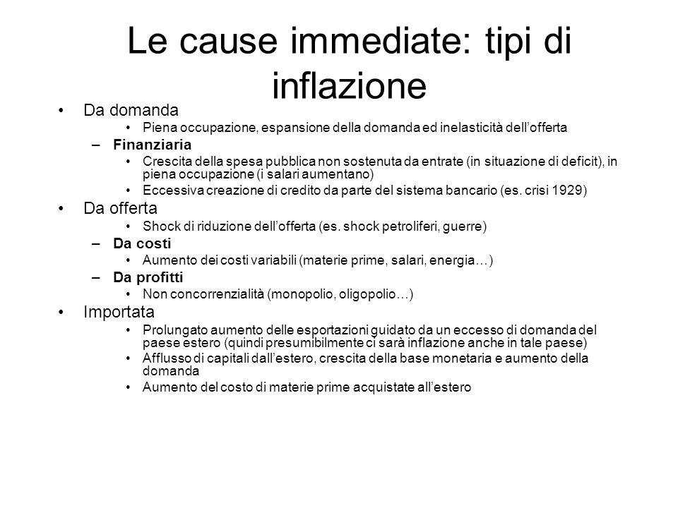 Le cause immediate: tipi di inflazione Da domanda Piena occupazione, espansione della domanda ed inelasticità dell'offerta –Finanziaria Crescita della