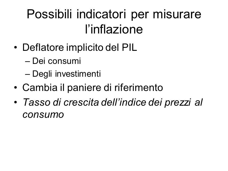 Possibili indicatori per misurare l'inflazione Deflatore implicito del PIL –Dei consumi –Degli investimenti Cambia il paniere di riferimento Tasso di