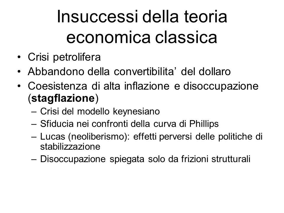 Insuccessi della teoria economica classica Crisi petrolifera Abbandono della convertibilita' del dollaro Coesistenza di alta inflazione e disoccupazio