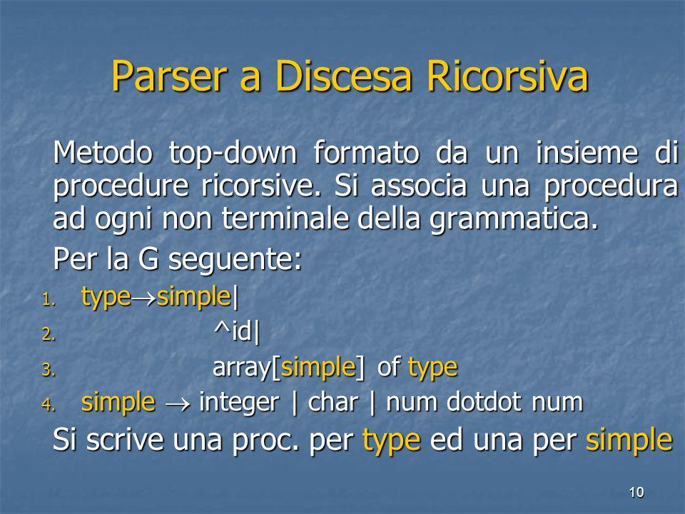 10 Parser a Discesa Ricorsiva Parser a Discesa Ricorsiva Metodo top-down formato da un insieme di procedure ricorsive.