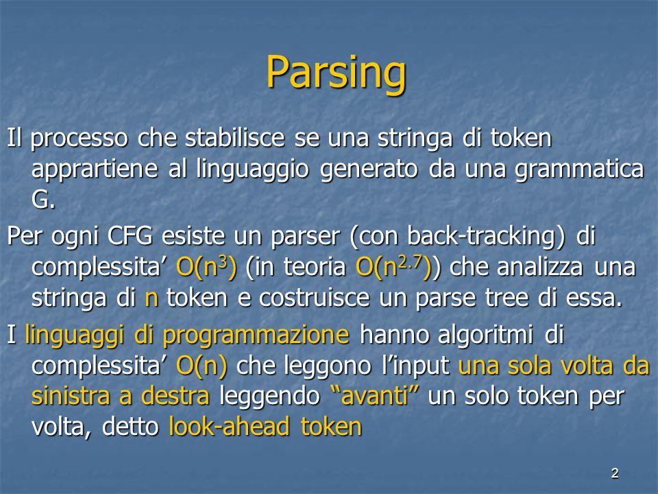 2 Parsing Parsing Il processo che stabilisce se una stringa di token apprartiene al linguaggio generato da una grammatica G.