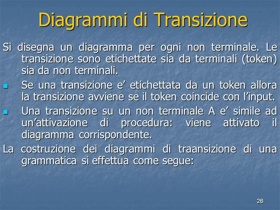 26 Diagrammi di Transizione Diagrammi di Transizione Si disegna un diagramma per ogni non terminale.