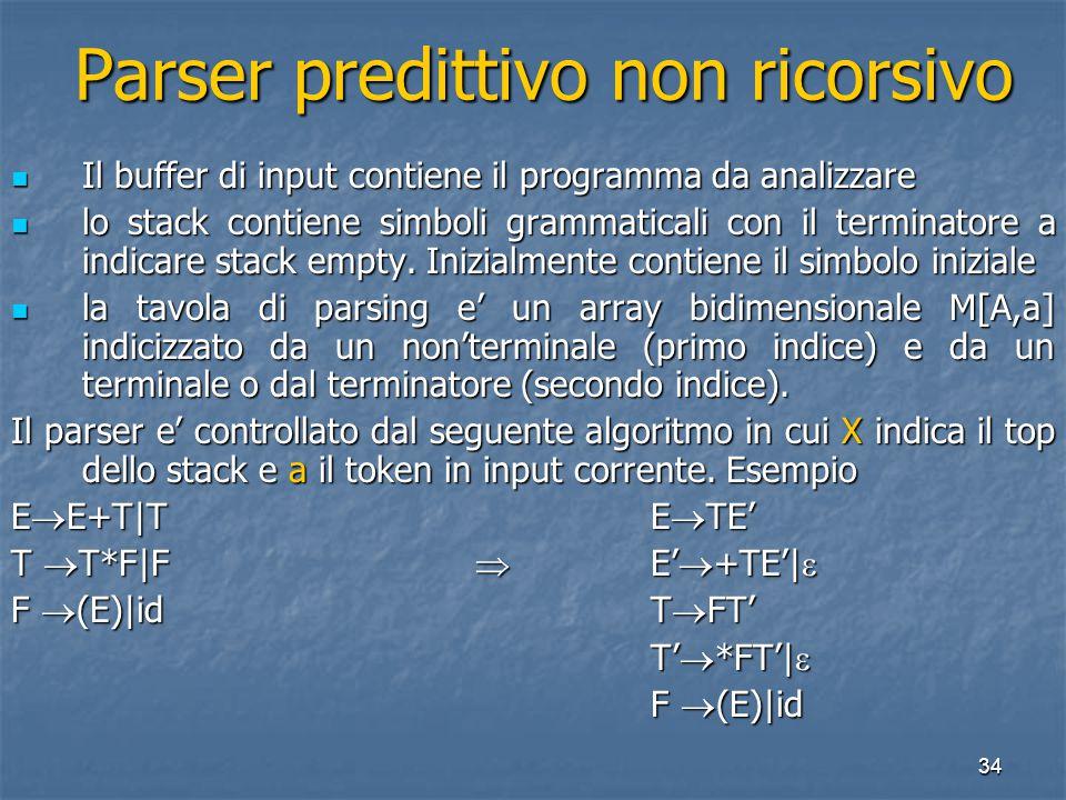 34 Parser predittivo non ricorsivo Parser predittivo non ricorsivo Il buffer di input contiene il programma da analizzare Il buffer di input contiene il programma da analizzare lo stack contiene simboli grammaticali con il terminatore a indicare stack empty.