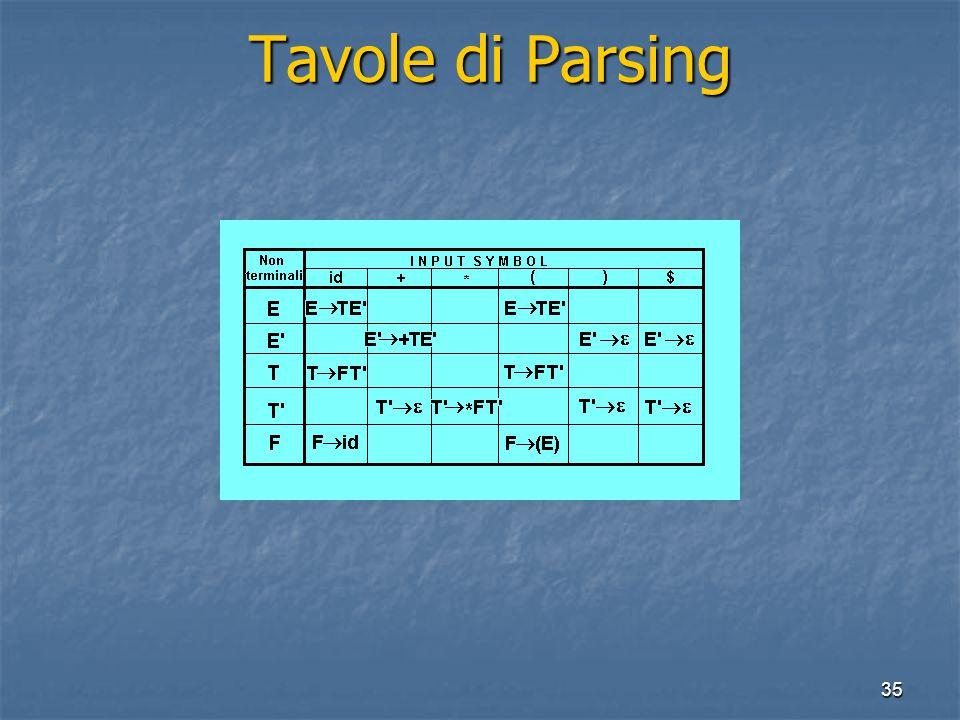 35 Tavole di Parsing Tavole di Parsing