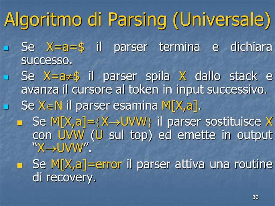 36 Algoritmo di Parsing (Universale) Se X=a=$ il parser termina e dichiara successo.