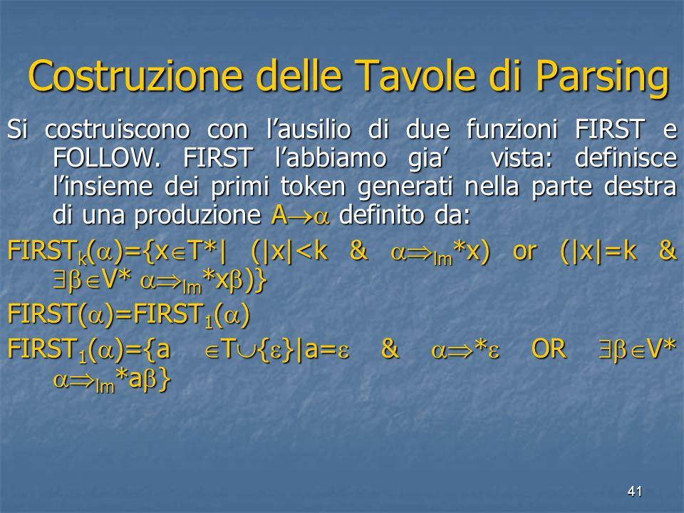 41 Costruzione delle Tavole di Parsing Costruzione delle Tavole di Parsing Si costruiscono con l'ausilio di due funzioni FIRST e FOLLOW.