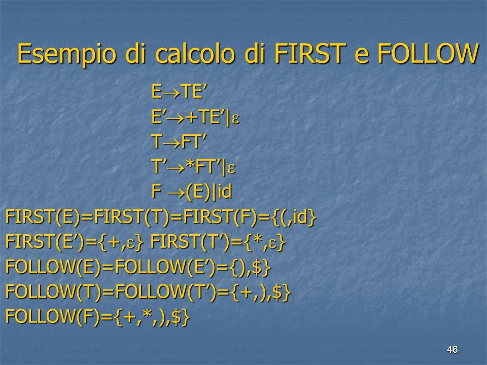 46 Esempio di calcolo di FIRST e FOLLOW Esempio di calcolo di FIRST e FOLLOW E  TE' E'  +TE'|  T  FT' T'  *FT'|  T'  *FT'|  F  (E)|id F  (E)|idFIRST(E)=FIRST(T)=FIRST(F)={(,id} FIRST(E')={+,  } FIRST(T')={*,  } FOLLOW(E)=FOLLOW(E')={),$}FOLLOW(T)=FOLLOW(T')={+,),$}FOLLOW(F)={+,*,),$}