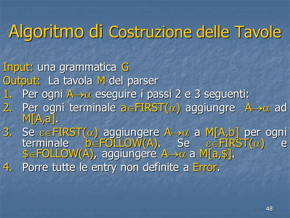 48 Algoritmo di Costruzione delle Tavole Input: una grammatica G Output: La tavola M del parser 1.Per ogni A  eseguire i passi 2 e 3 seguenti: 2.Per ogni terminale a  FIRST(  ) aggiungre A  ad M[A,a].
