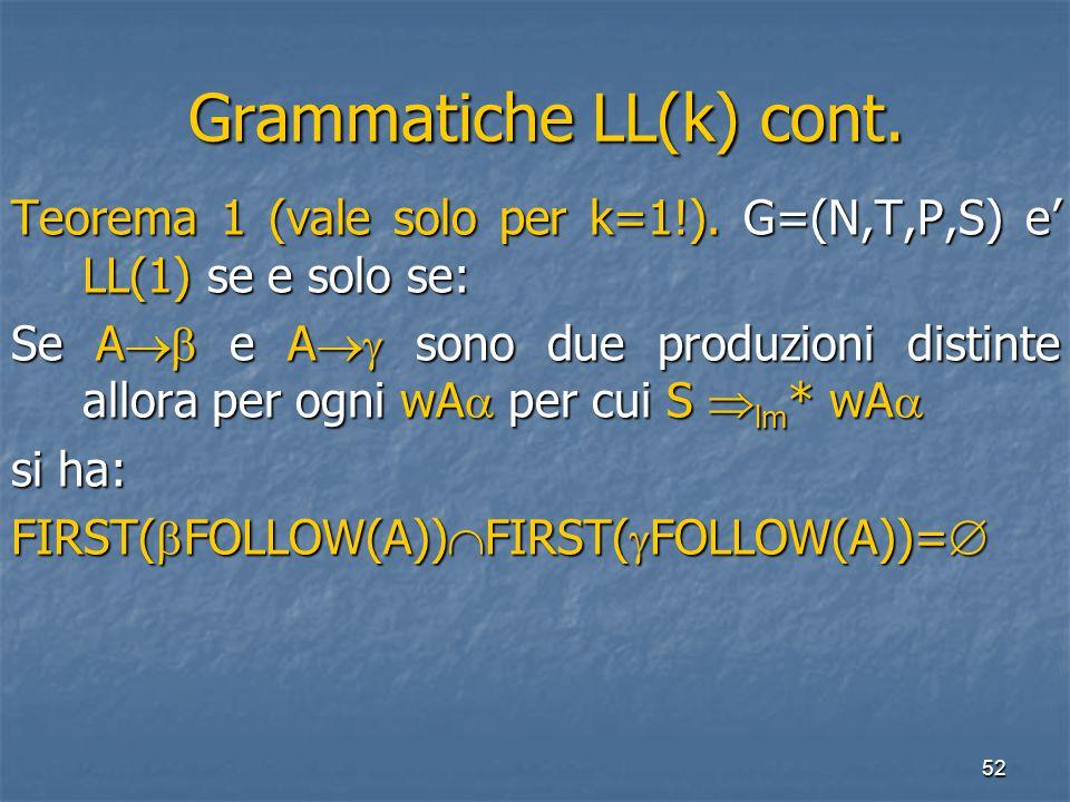 52 Grammatiche LL(k) cont. Grammatiche LL(k) cont.