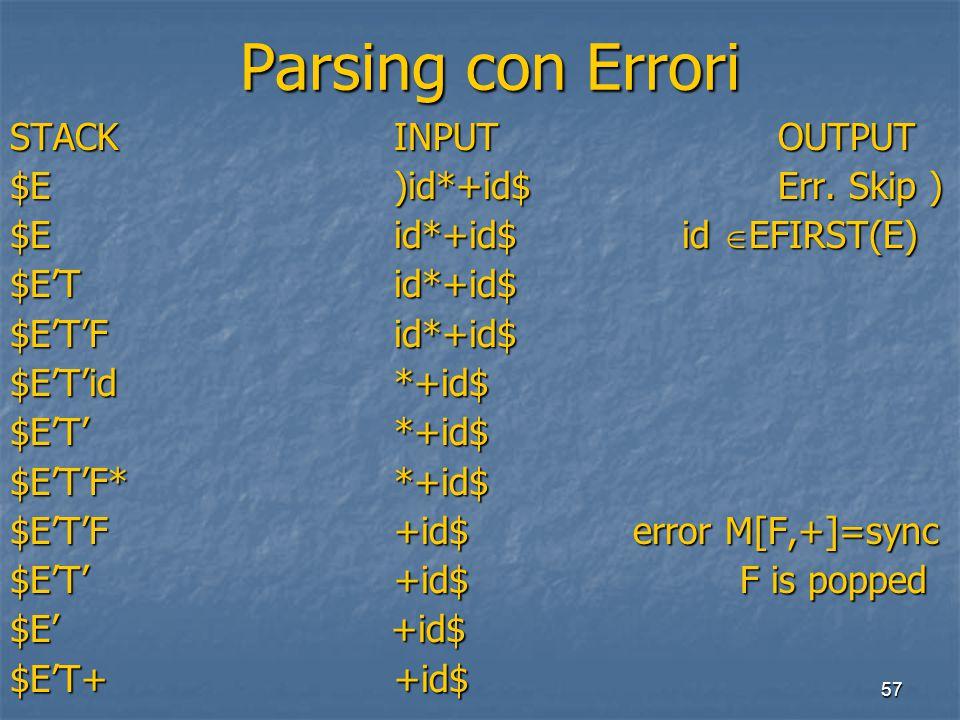 57 Parsing con Errori Parsing con Errori STACKINPUTOUTPUT $E)id*+id$Err.