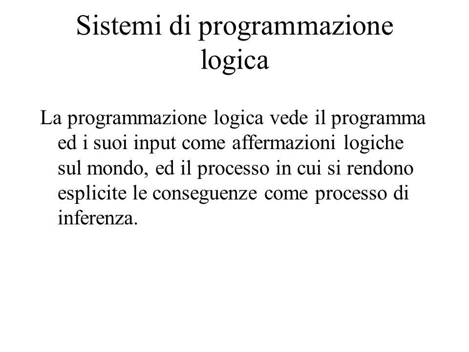 Sistemi di programmazione logica La programmazione logica vede il programma ed i suoi input come affermazioni logiche sul mondo, ed il processo in cui si rendono esplicite le conseguenze come processo di inferenza.