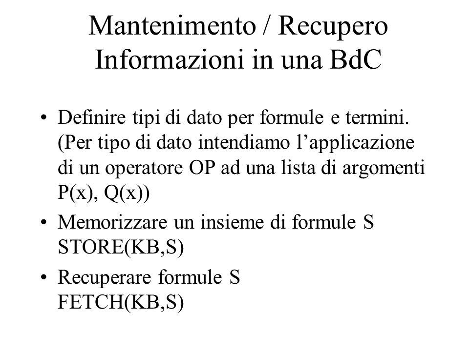 Mantenimento / Recupero Informazioni in una BdC Definire tipi di dato per formule e termini.