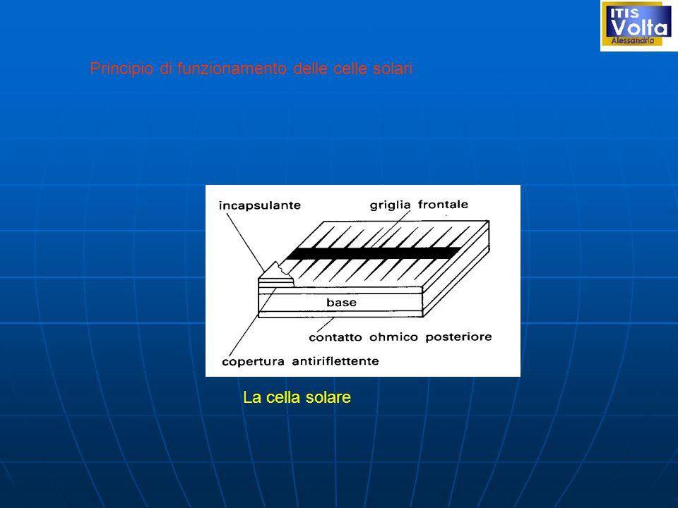 La cella solare Principio di funzionamento delle celle solari