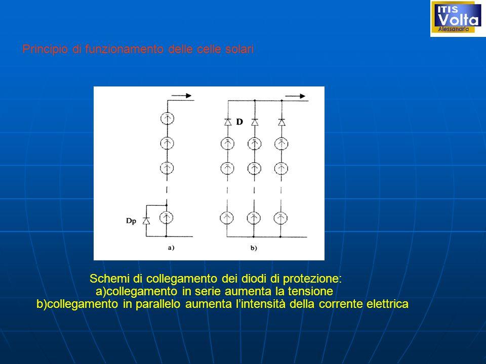 Schemi di collegamento dei diodi di protezione: a)collegamento in serie aumenta la tensione b)collegamento in parallelo aumenta l'intensità della corrente elettrica Principio di funzionamento delle celle solari