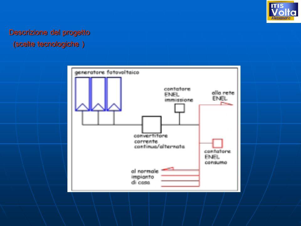Descrizione del progetto (scelte tecnologiche ) (scelte tecnologiche )