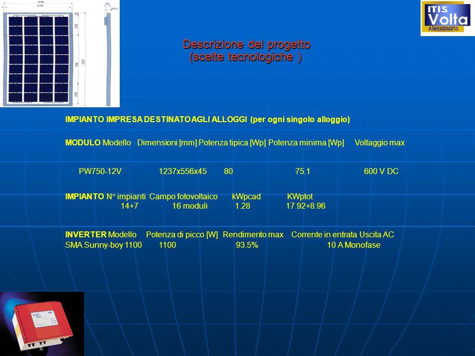 IMPIANTO IMPRESA DESTINATO AGLI ALLOGGI (per ogni singolo alloggio) MODULO Modello Dimensioni [mm] Potenza tipica [Wp] Potenza minima [Wp] Voltaggio max PW750-12V 1237x556x45 80 75.1 600 V DC IMPIANTO N° impianti Campo fotovoltaico kWpcad KWptot 14+7 16 moduli 1.28 17.92+8.96 INVERTER Modello Potenza di picco [W] Rendimento max Corrente in entrata Uscita AC SMA Sunny-boy 1100 1100 93.5% 10 A Monofase Descrizione del progetto (scelte tecnologiche ) (scelte tecnologiche )