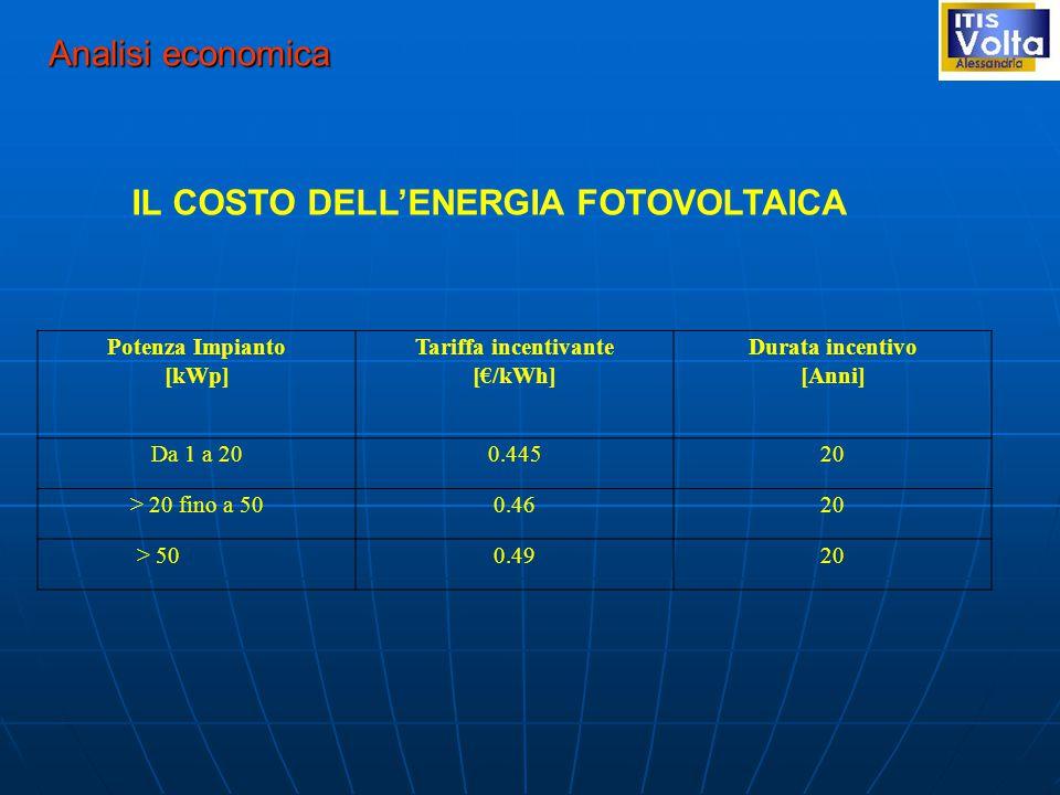 Analisi economica Potenza Impianto [kWp] Tariffa incentivante [€/kWh] Durata incentivo [Anni] Da 1 a 200.44520 > 20 fino a 500.4620 > 500.4920 IL COSTO DELL'ENERGIA FOTOVOLTAICA