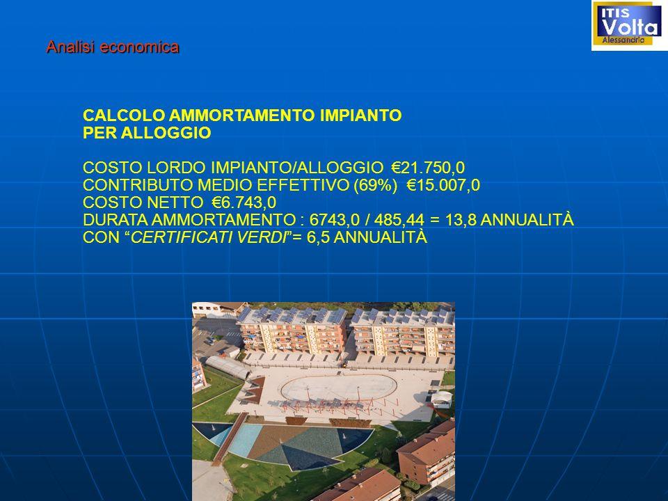 Analisi economica CALCOLO AMMORTAMENTO IMPIANTO PER ALLOGGIO COSTO LORDO IMPIANTO/ALLOGGIO €21.750,0 CONTRIBUTO MEDIO EFFETTIVO (69%) €15.007,0 COSTO NETTO €6.743,0 DURATA AMMORTAMENTO : 6743,0 / 485,44 = 13,8 ANNUALITÀ CON CERTIFICATI VERDI = 6,5 ANNUALITÀ