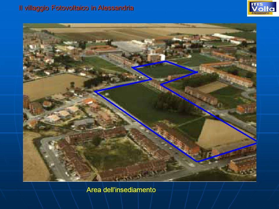 Il villaggio Fotovoltaico in Alessandria Area dell'insediamento