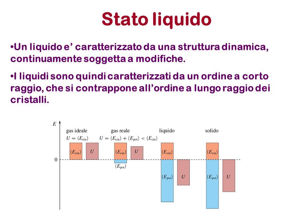 Stato liquido Un liquido e' caratterizzato da una struttura dinamica, continuamente soggetta a modifiche. I liquidi sono quindi caratterizzati da un o