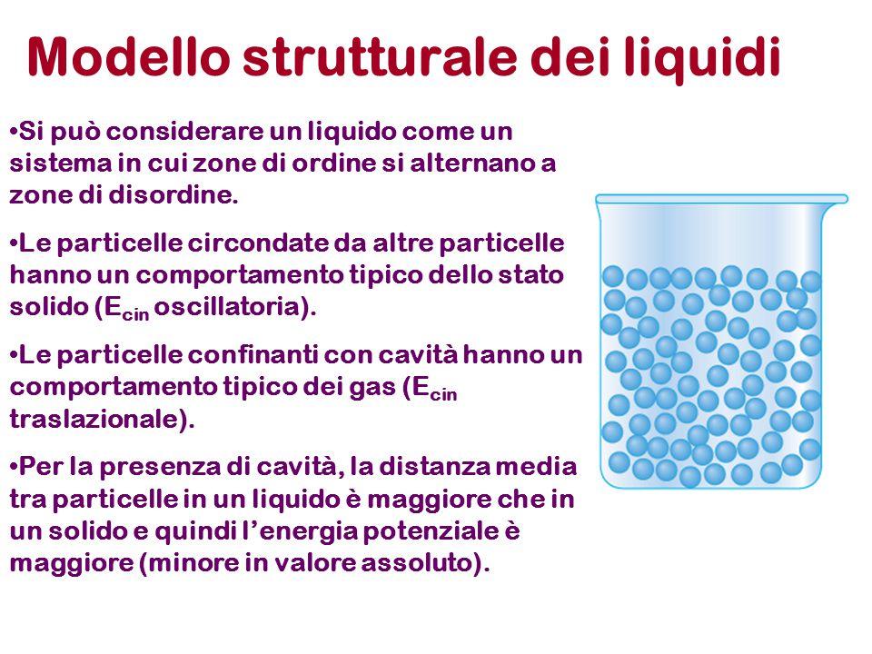 Modello strutturale dei liquidi Si può considerare un liquido come un sistema in cui zone di ordine si alternano a zone di disordine. Le particelle ci
