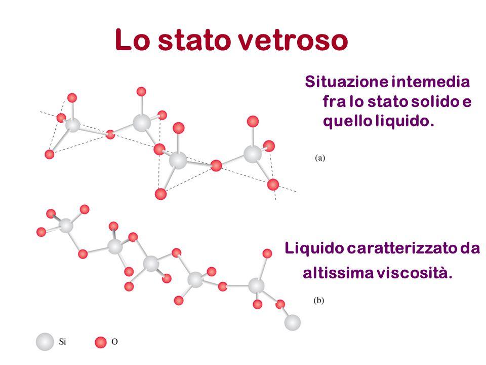 Lo stato vetroso Situazione intemedia fra lo stato solido e quello liquido. Liquido caratterizzato da altissima viscosità.