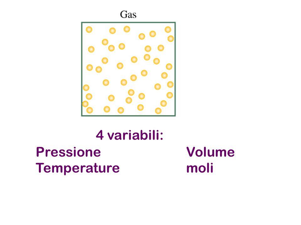 4 variabili: PressioneVolume Temperaturemoli