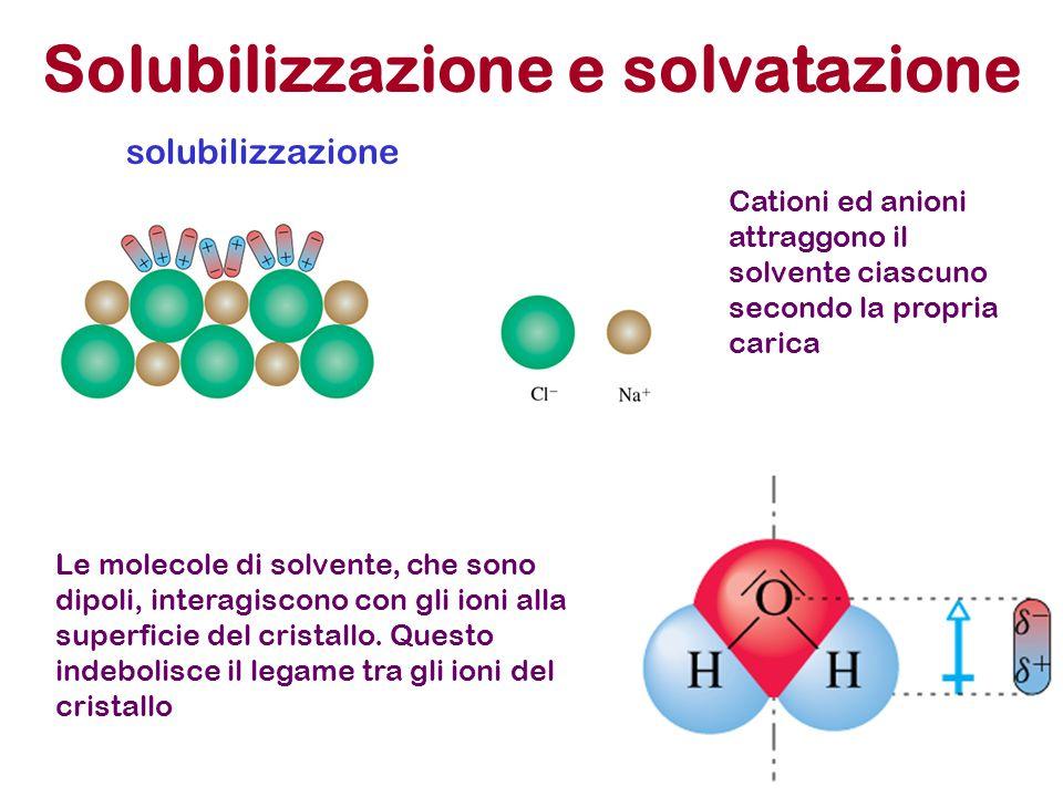 Solubilizzazione e solvatazione Le molecole di solvente, che sono dipoli, interagiscono con gli ioni alla superficie del cristallo. Questo indebolisce