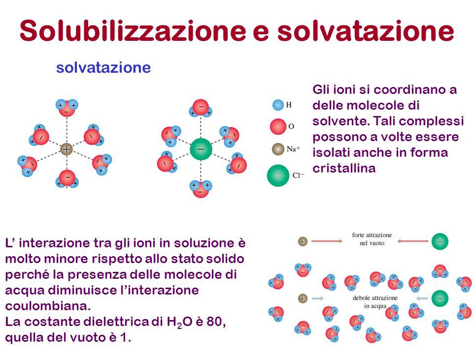 Solubilizzazione e solvatazione L' interazione tra gli ioni in soluzione è molto minore rispetto allo stato solido perché la presenza delle molecole d