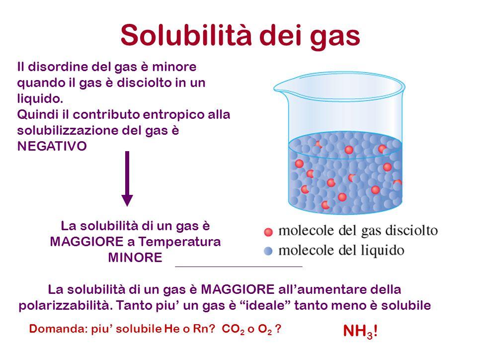 Solubilità dei gas Il disordine del gas è minore quando il gas è disciolto in un liquido. Quindi il contributo entropico alla solubilizzazione del gas