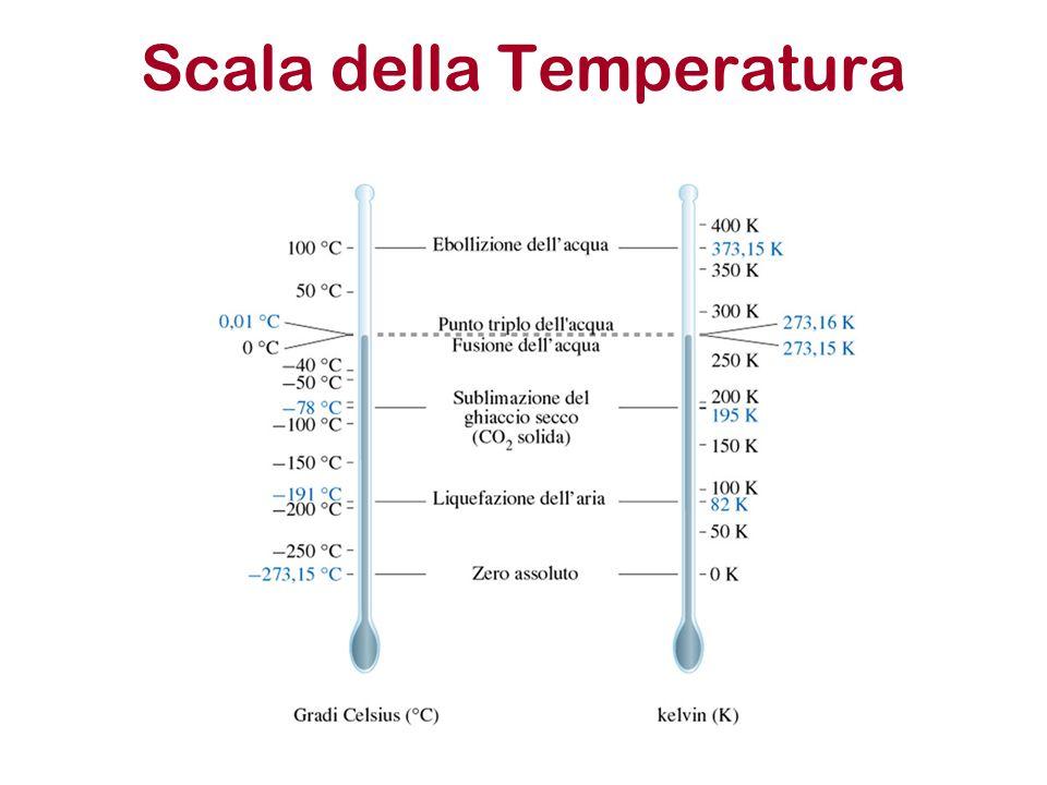 solubilità La massima quantità di soluto che si può sciogliere in una quantità definita si solvente La solubilità di ogni composto è costante a Temperatura costante