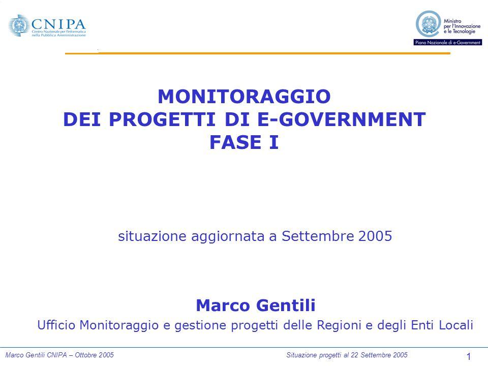 1 Marco Gentili CNIPA – Ottobre 2005Situazione progetti al 22 Settembre 2005 MONITORAGGIO DEI PROGETTI DI E-GOVERNMENT FASE I situazione aggiornata a