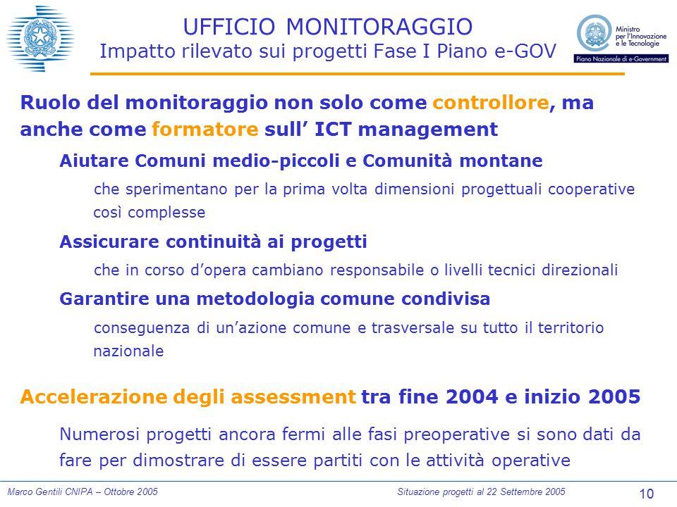 10 Marco Gentili CNIPA – Ottobre 2005Situazione progetti al 22 Settembre 2005 UFFICIO MONITORAGGIO Impatto rilevato sui progetti Fase I Piano e-GOV Ru