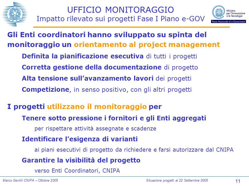 11 Marco Gentili CNIPA – Ottobre 2005Situazione progetti al 22 Settembre 2005 UFFICIO MONITORAGGIO Impatto rilevato sui progetti Fase I Piano e-GOV Gl