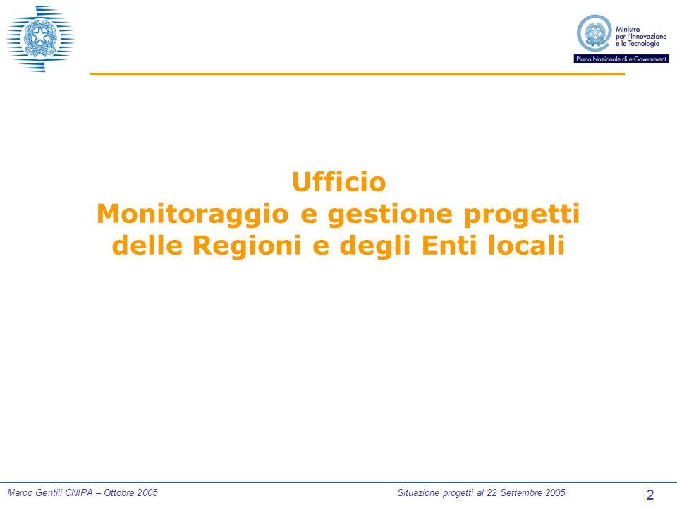 2 Marco Gentili CNIPA – Ottobre 2005Situazione progetti al 22 Settembre 2005 Ufficio Monitoraggio e gestione progetti delle Regioni e degli Enti local