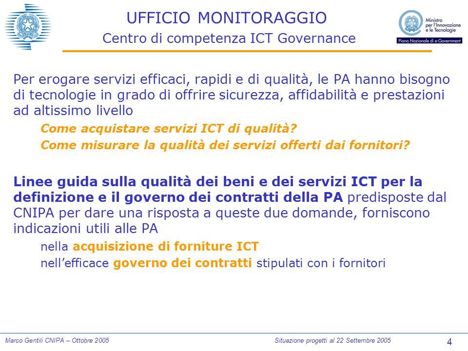 65 Marco Gentili CNIPA – Ottobre 2005Situazione progetti al 22 Settembre 2005 SERVIZI INFRASTRUTTURALI PrevistiRilasciati (%) Carte servizi (previsti: 3 progetti; rilasciati: 3 progetti) Carte distribuite2.790.308 (100,0%) Infrastrutture di cooperazione applicativa (previsti: 44 progetti; rilasciati: 16 progetti) Numero di servizi condivisi521114(21,9%) Infrastrutture di trasporto (previsti: 42 progetti; rilasciati 23 progetti) Amministrazioni connesse9.1847.285(79,3%) Dipendenti268.376143.289(53,4%) Sedi connesse16.68114.191(85,1%) Protocollo informatico (previsti: 11 progetti; rilasciati 6 progetti) Numero di AOO (aree organizzative omogenee)1.404479(34,1%) Servizi informativi territoriali (previsti: 9 progetti; dati rilasciati 4 progetti) kmq di territorio urbano acquisiti65.8755.818(8,8%) Kmq di territorio extraurbano acquisiti76.00324.795(32,6%)